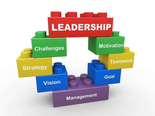 Qualities of a Strategic Leader Essay