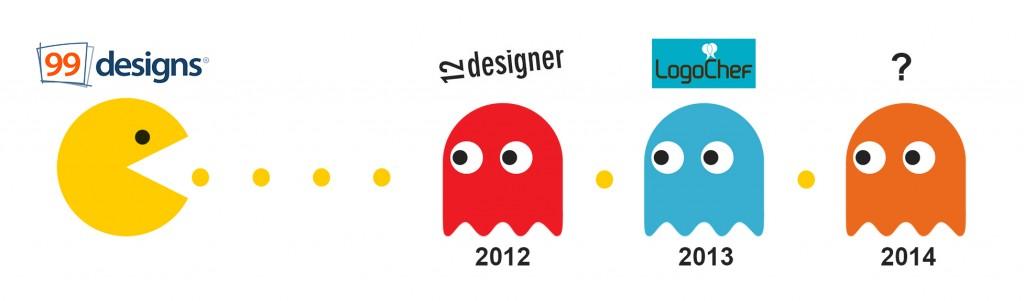 5 crowdsourcing predictions 2014 pacman