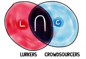 lurkers-intersect-crowdsourcers