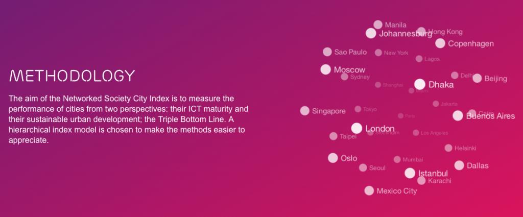Ericsson Crowdsourced City Index