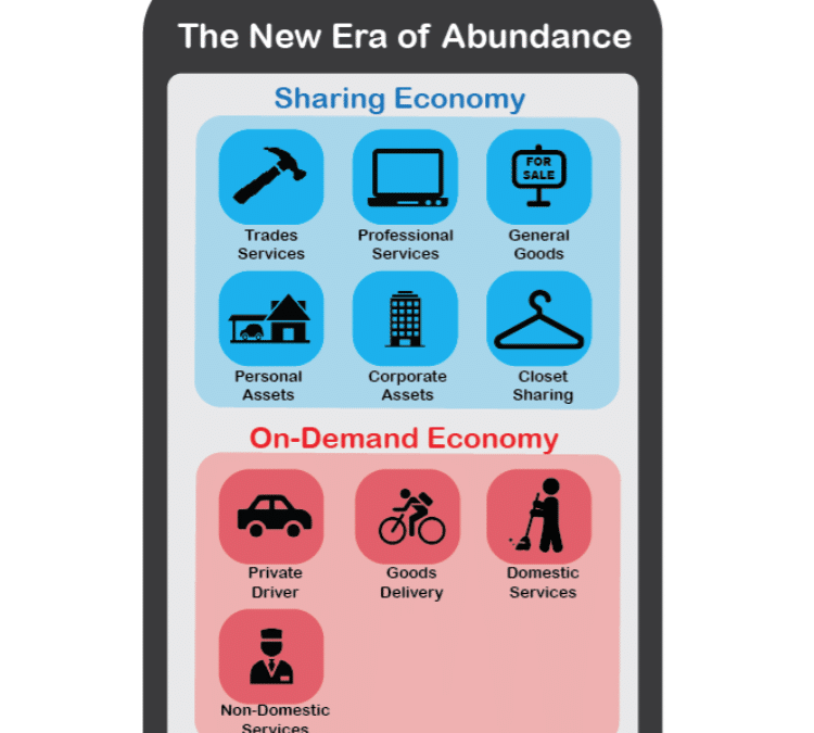 The New Era of Economic Abundance