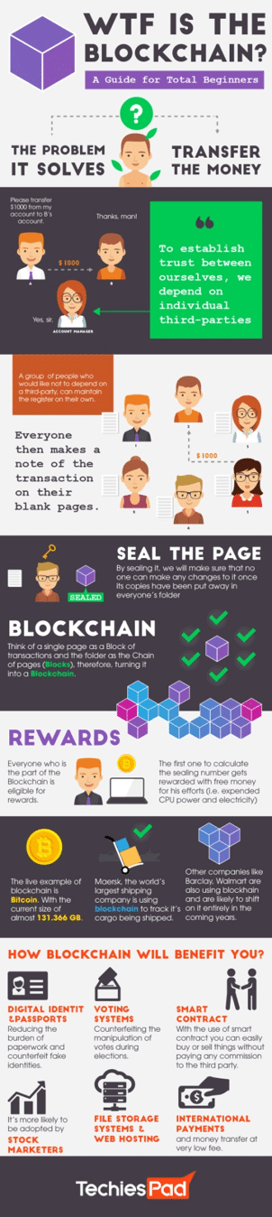 blockchain-infographic