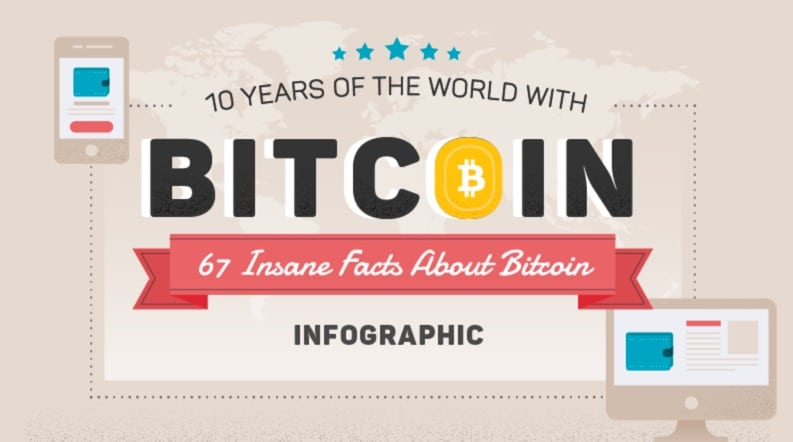 67 INSANE FACTS ABOUT BITCOIN