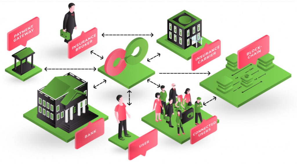 How Crowdsourcing is Changing Business