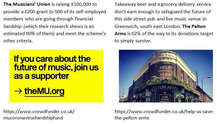 The Coronavirus Impact on UK Crowdfunding